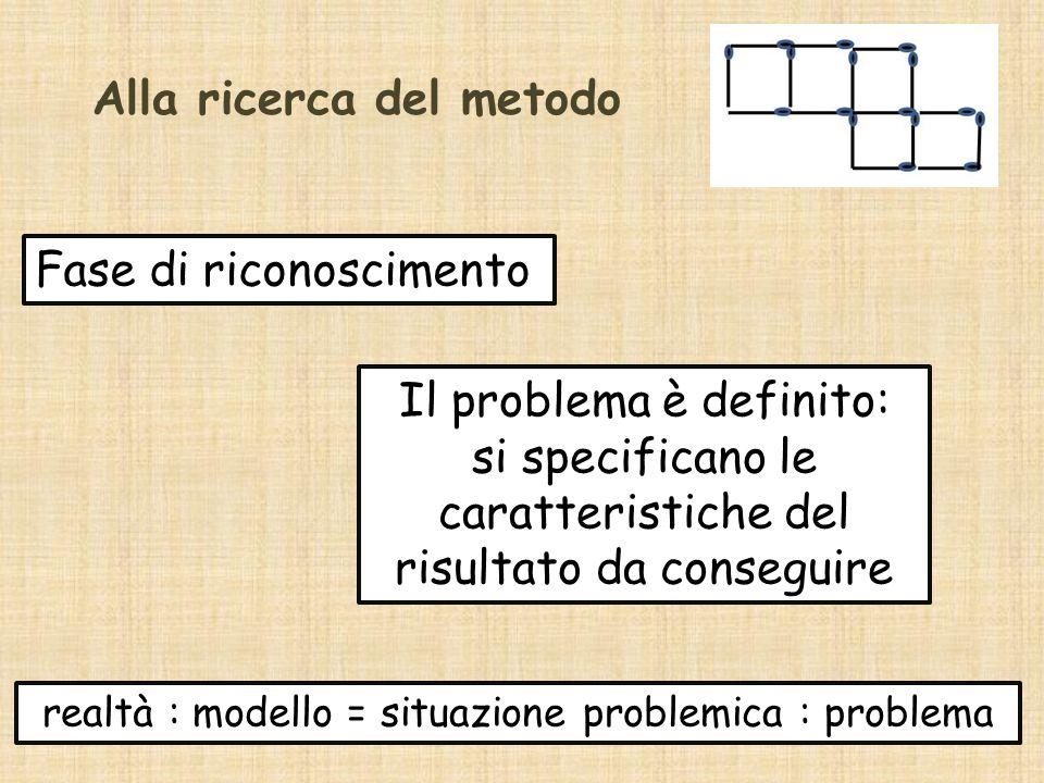 Alla ricerca del metodo Fase di riconoscimento Il problema è definito: si specificano le caratteristiche del risultato da conseguire realtà : modello