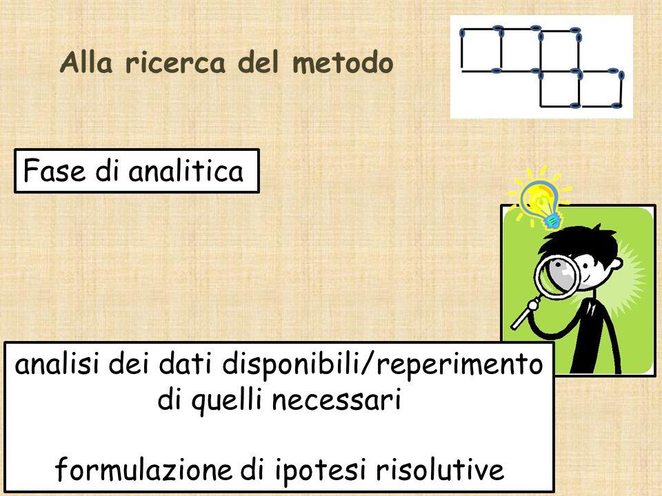 Alla ricerca del metodo Fase di analitica analisi dei dati disponibili/reperimento di quelli necessari formulazione di ipotesi risolutive