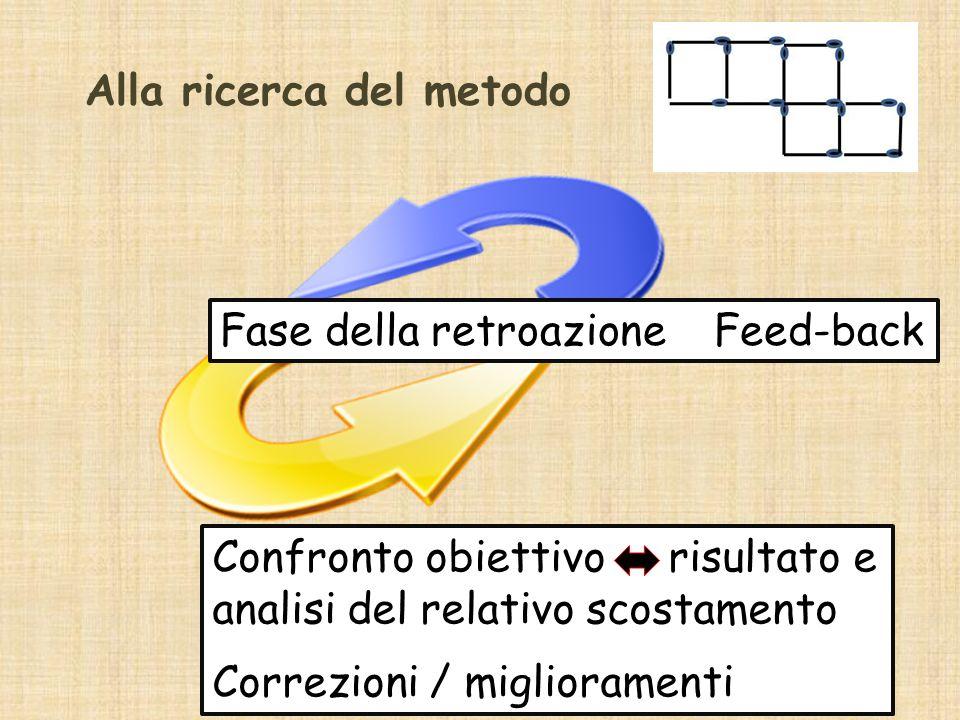 Confronto obiettivo risultato e analisi del relativo scostamento Correzioni / miglioramenti Alla ricerca del metodo Fase della retroazione Feed-back