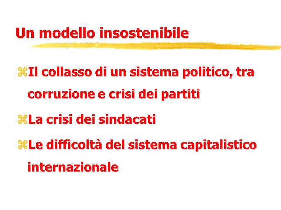 Un modello insostenibile zIl collasso di un sistema politico, tra corruzione e crisi dei partiti zLa crisi dei sindacati zLe difficoltà del sistema capitalistico internazionale