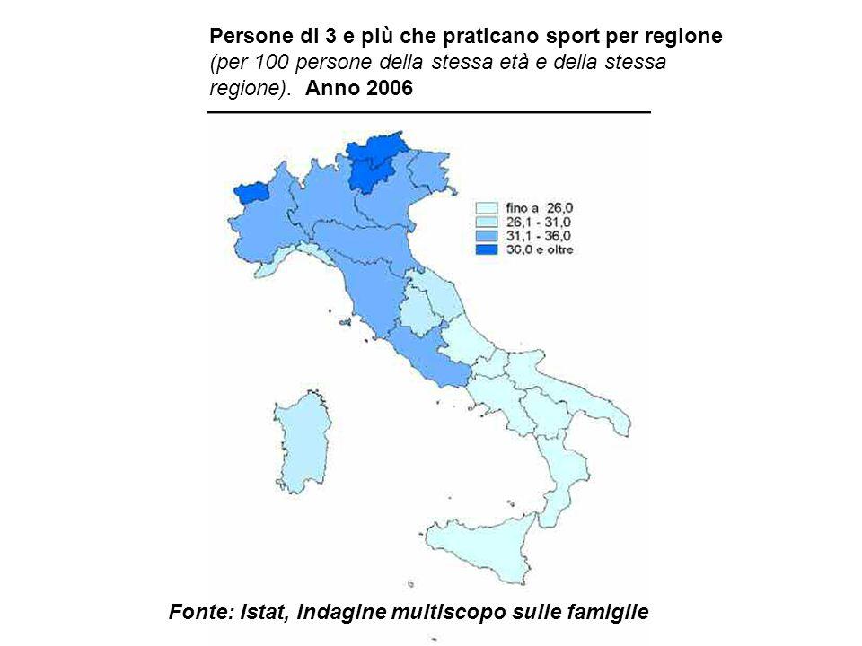Persone di 3 e più che praticano sport per regione (per 100 persone della stessa età e della stessa regione).