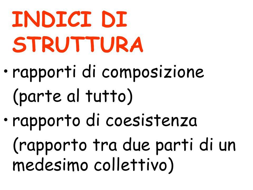 Fonte: Istat, Atlante Statistico dei Comuni