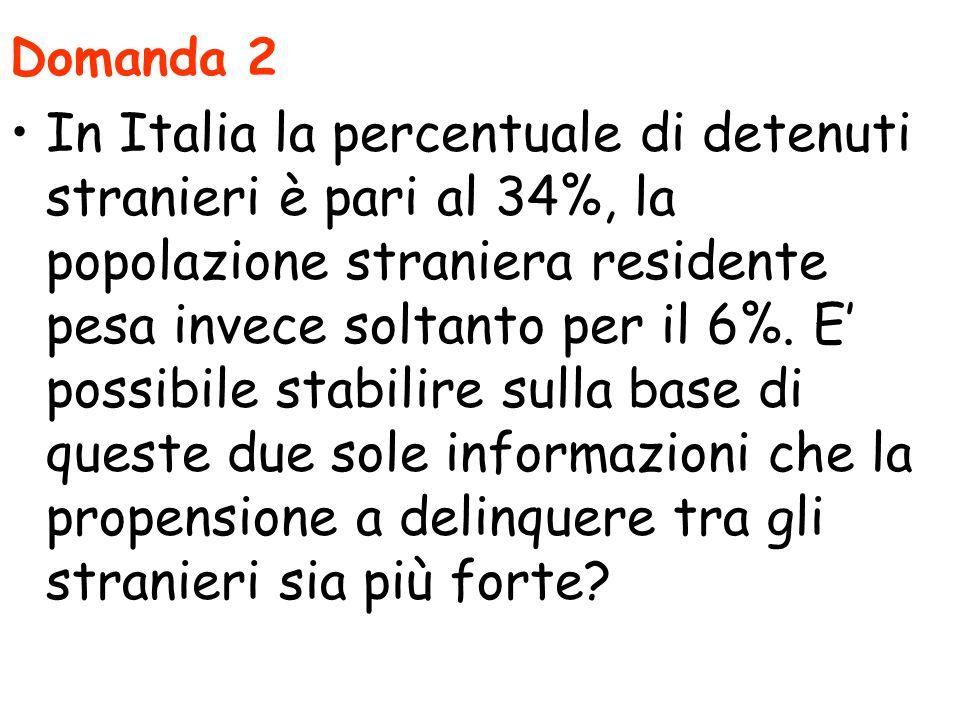 Domanda 2 In Italia la percentuale di detenuti stranieri è pari al 34%, la popolazione straniera residente pesa invece soltanto per il 6%.
