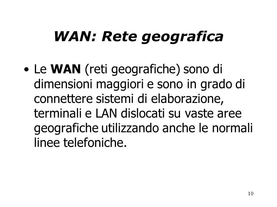 10 WAN: Rete geografica Le WAN (reti geografiche) sono di dimensioni maggiori e sono in grado di connettere sistemi di elaborazione, terminali e LAN dislocati su vaste aree geografiche utilizzando anche le normali linee telefoniche.