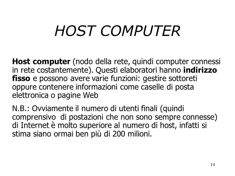 14 HOST COMPUTER Host computer (nodo della rete, quindi computer connessi in rete costantemente).
