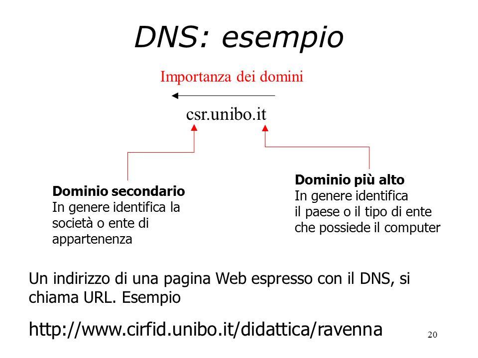 20 DNS: esempio Importanza dei domini csr.unibo.it Dominio più alto In genere identifica il paese o il tipo di ente che possiede il computer Dominio secondario In genere identifica la società o ente di appartenenza Un indirizzo di una pagina Web espresso con il DNS, si chiama URL.
