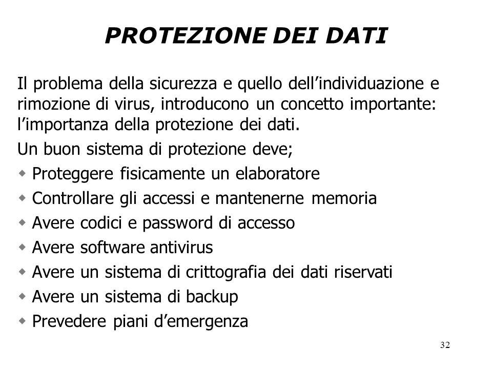 32 PROTEZIONE DEI DATI Il problema della sicurezza e quello dell'individuazione e rimozione di virus, introducono un concetto importante: l'importanza della protezione dei dati.
