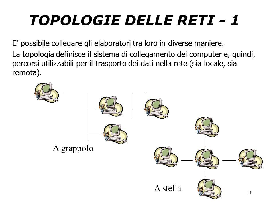 4 TOPOLOGIE DELLE RETI - 1 E' possibile collegare gli elaboratori tra loro in diverse maniere.