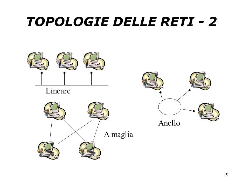 5 TOPOLOGIE DELLE RETI - 2 Lineare Anello A maglia
