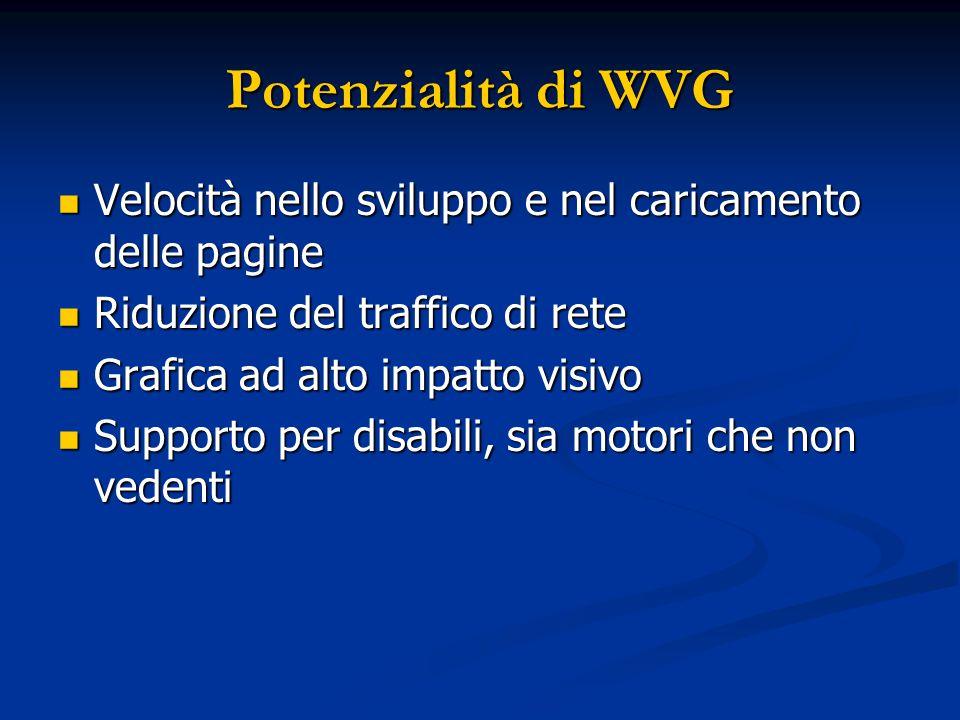 Potenzialità di WVG Velocità nello sviluppo e nel caricamento delle pagine Velocità nello sviluppo e nel caricamento delle pagine Riduzione del traffi