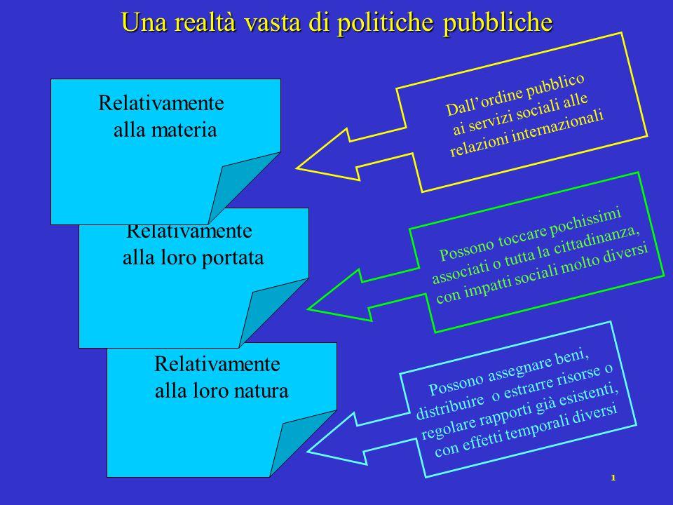 2 Gli elementi del programma di azione pubblica Una politica pubblica è un programma di azione pubblica che… si compone di una pluralità di provvedimenti,si compone di una pluralità di provvedimenti, promana da autorità pubbliche dotate di una peculiare legittimità;promana da autorità pubbliche dotate di una peculiare legittimità; ha valore normativo;ha valore normativo; si riferisce ad un determinato ambito sociale …si riferisce ad un determinato ambito sociale … del quale fanno parte integrane i processi a monte della decisione e quelli, a valle, di attuazionedel quale fanno parte integrane i processi a monte della decisione e quelli, a valle, di attuazione