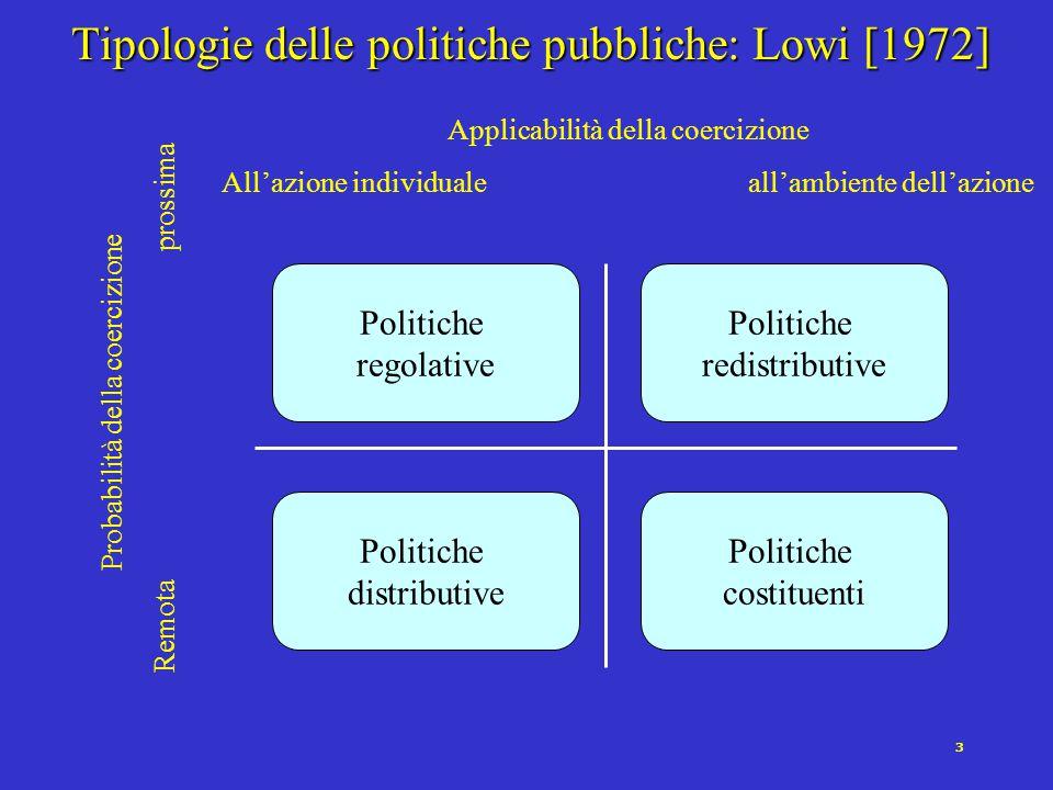 3 Tipologie delle politiche pubbliche: Lowi [1972] Applicabilità della coercizione All'azione individualeall'ambiente dell'azione Probabilità della coercizione Remotaprossima Politiche regolative Politiche redistributive Politiche distributive Politiche costituenti