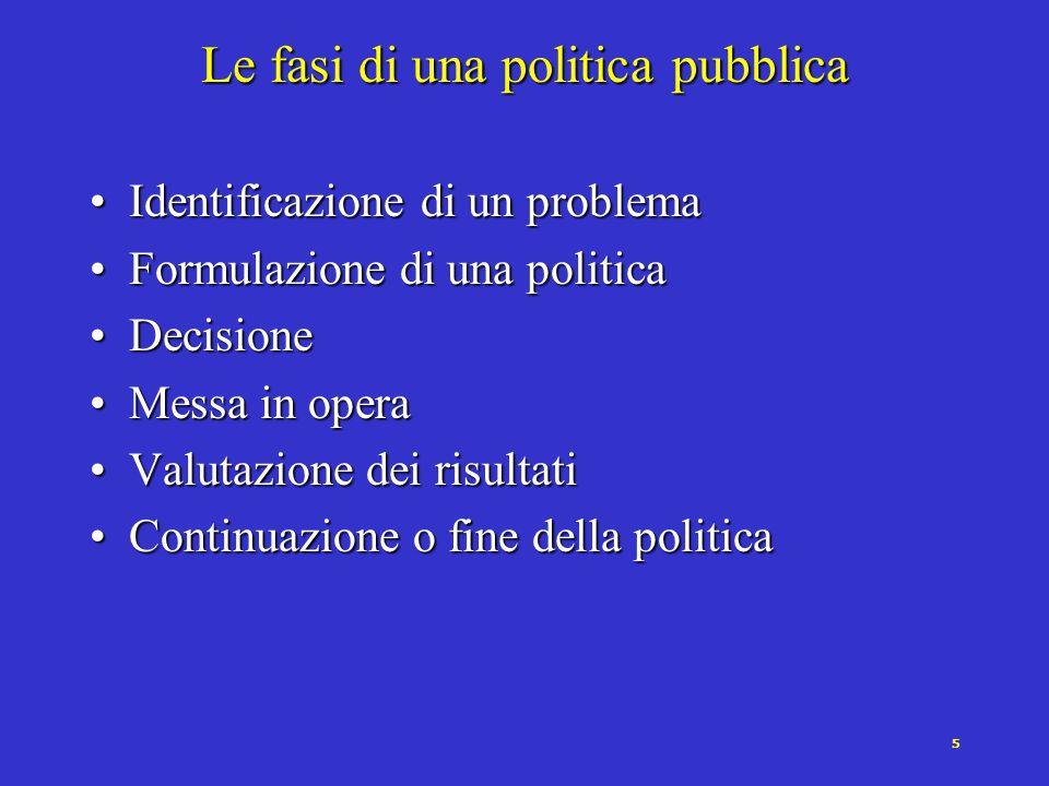 5 Le fasi di una politica pubblica Identificazione di un problemaIdentificazione di un problema Formulazione di una politicaFormulazione di una politica DecisioneDecisione Messa in operaMessa in opera Valutazione dei risultatiValutazione dei risultati Continuazione o fine della politicaContinuazione o fine della politica