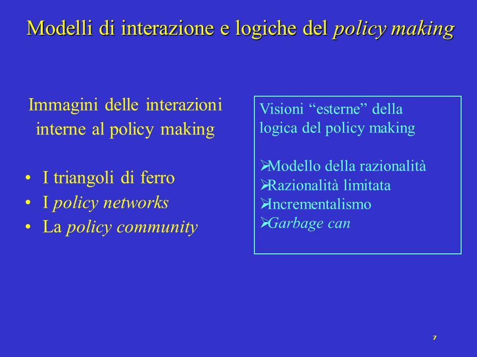 8 Privatizzazioni e deregulation: inversione del ciclo I due grandi cicli delle politiche pubbliche nel XX secolo Intervento pubblico nell'economia Welfare state 1900 1945 1980