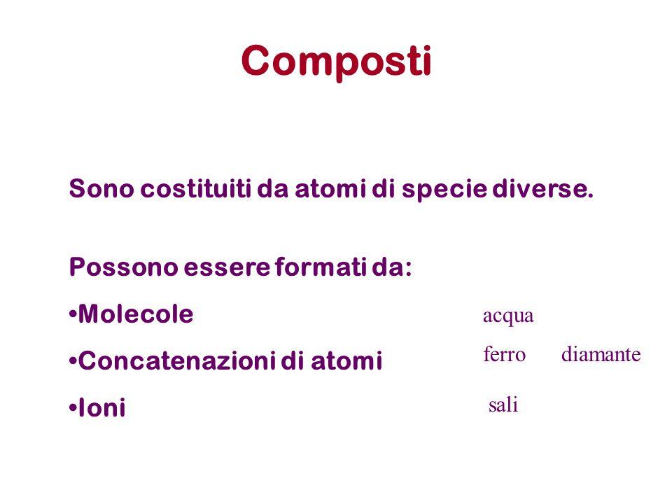 Composti Sono costituiti da atomi di specie diverse. Possono essere formati da: Molecole Concatenazioni di atomi Ioni acqua ferro sali diamante
