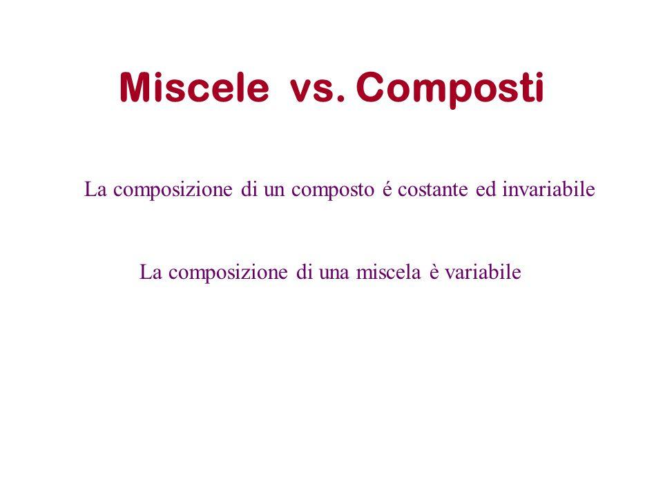 Miscele vs. Composti La composizione di un composto é costante ed invariabile La composizione di una miscela è variabile