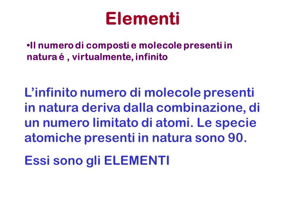 Elementi Il numero di composti e molecole presenti in natura é, virtualmente, infinito L'infinito numero di molecole presenti in natura deriva dalla combinazione, di un numero limitato di atomi.