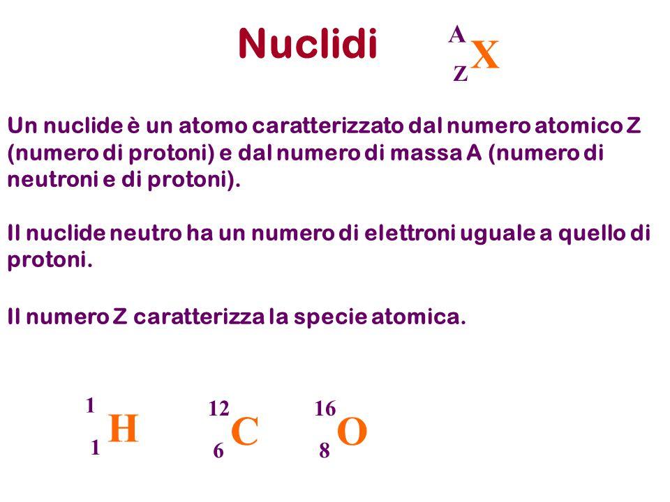 Nuclidi Un nuclide è un atomo caratterizzato dal numero atomico Z (numero di protoni) e dal numero di massa A (numero di neutroni e di protoni).