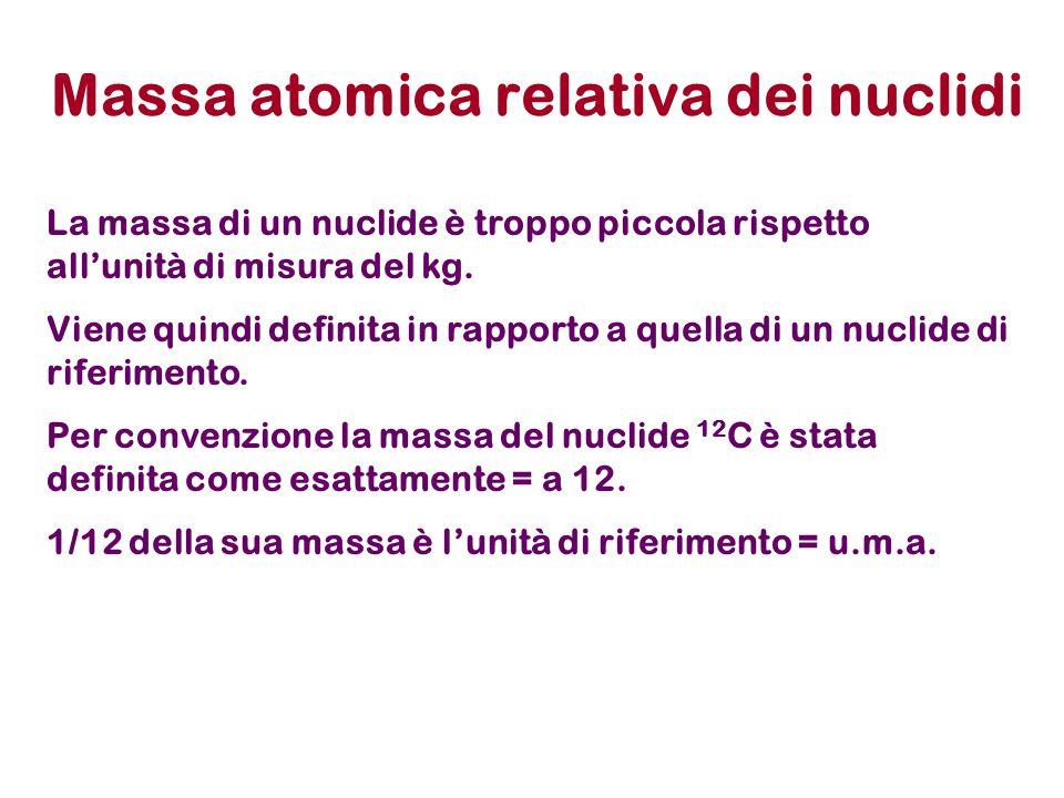 Massa atomica relativa dei nuclidi La massa di un nuclide è troppo piccola rispetto all'unità di misura del kg. Viene quindi definita in rapporto a qu