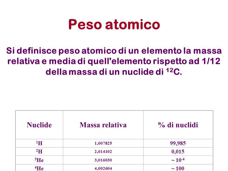 Peso atomico Si definisce peso atomico di un elemento la massa relativa e media di quell'elemento rispetto ad 1/12 della massa di un nuclide di 12 C.