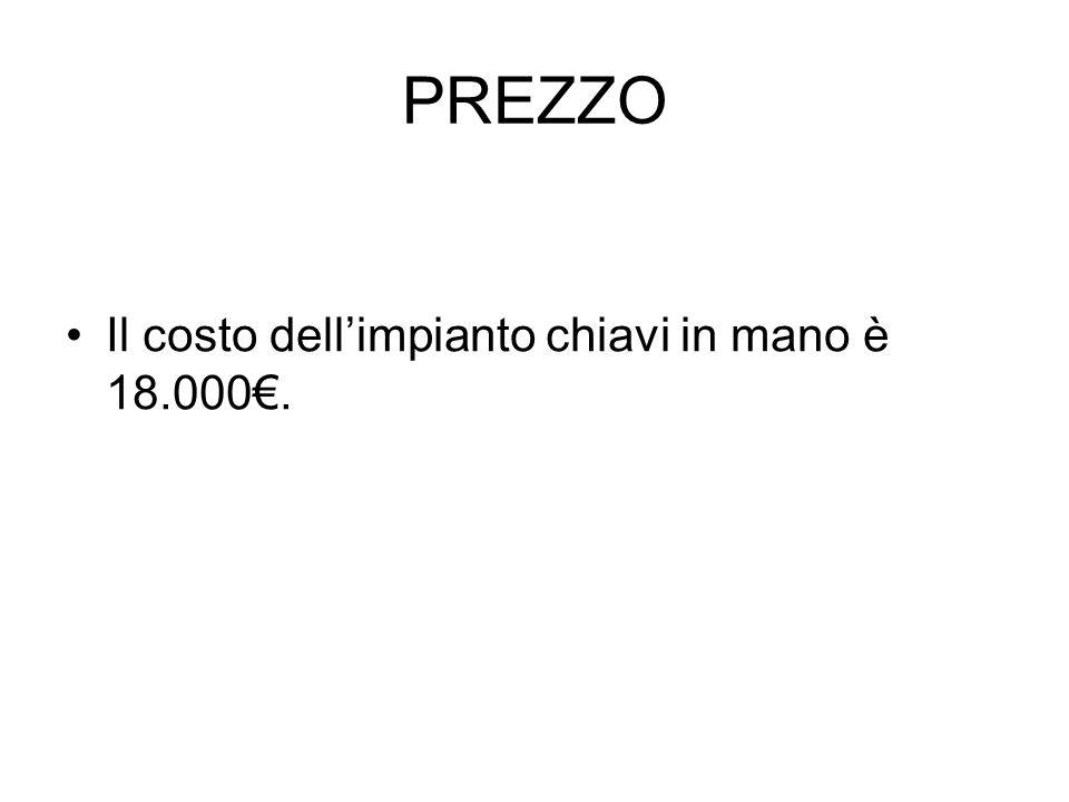 PREZZO Il costo dell'impianto chiavi in mano è 18.000€.