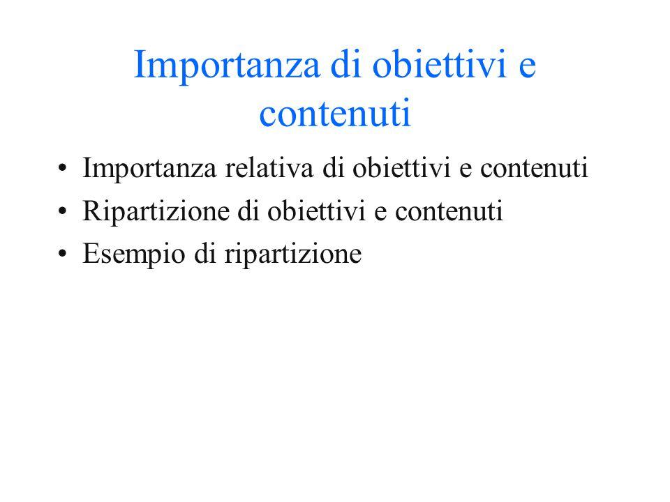 Ponderazione A) quale diversa importanza a obiettivi e contenuti? B) quale tipo di item? C) lunghezza del test D) livello di difficoltà