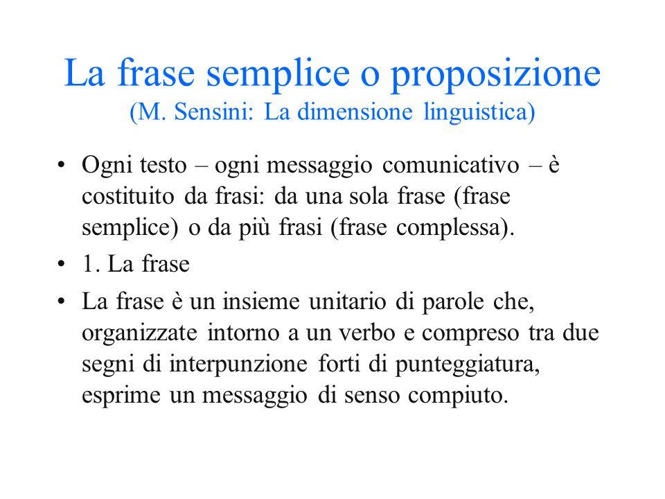 Gli altri complementi della proposizione 1. Il complemento diretto –1.1 Il complemento oggetto 2. I complementi indiretti 2.1 Il complemento di specif
