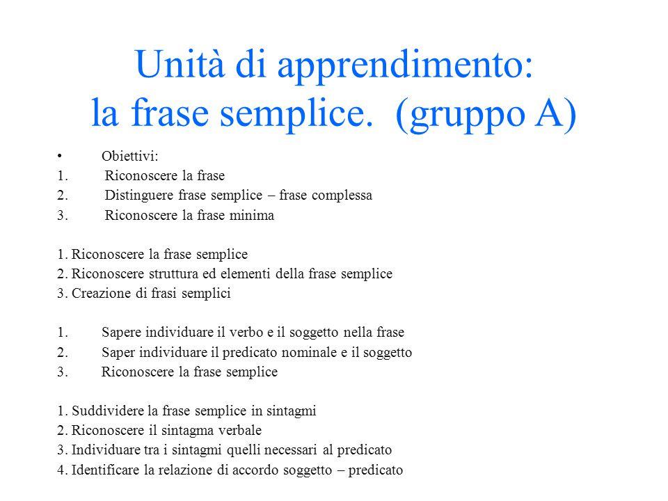 Esercizio di definizione obiettivi – gruppo B Individuare la frase semplice Costruire la frase semplice Distinguere tra frase semplice e complessa