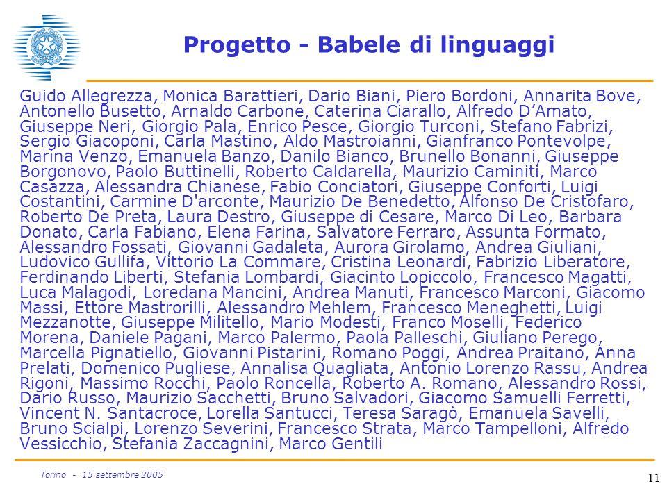 11 Torino - 15 settembre 2005 Progetto - Babele di linguaggi Guido Allegrezza, Monica Barattieri, Dario Biani, Piero Bordoni, Annarita Bove, Antonello