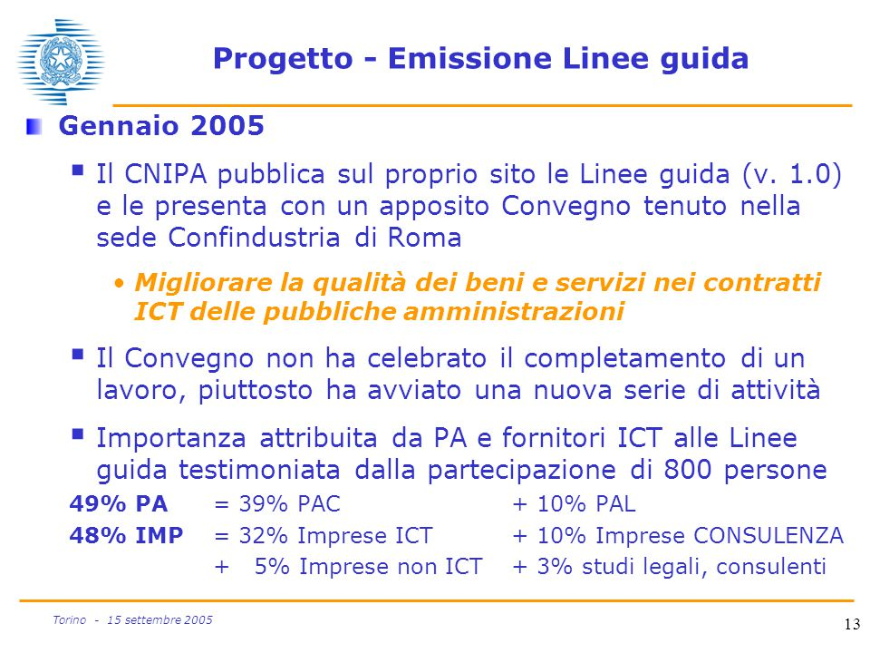 13 Torino - 15 settembre 2005 Progetto - Emissione Linee guida Gennaio 2005  Il CNIPA pubblica sul proprio sito le Linee guida (v. 1.0) e le presenta