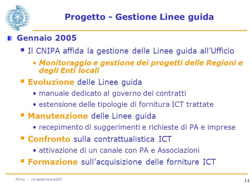 14 Torino - 15 settembre 2005 Progetto - Gestione Linee guida Gennaio 2005  Il CNIPA affida la gestione delle Linee guida all'Ufficio Monitoraggio e