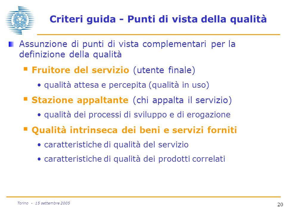 20 Torino - 15 settembre 2005 Criteri guida - Punti di vista della qualità Assunzione di punti di vista complementari per la definizione della qualità