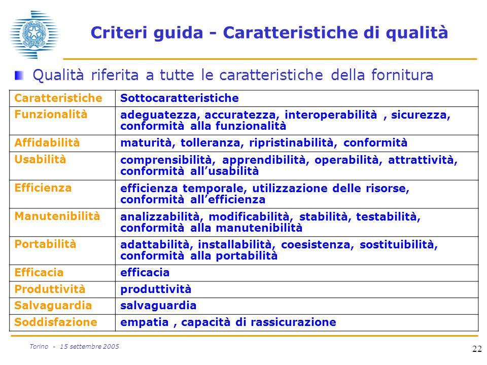 22 Torino - 15 settembre 2005 Criteri guida - Caratteristiche di qualità CaratteristicheSottocaratteristiche Funzionalitàadeguatezza, accuratezza, int