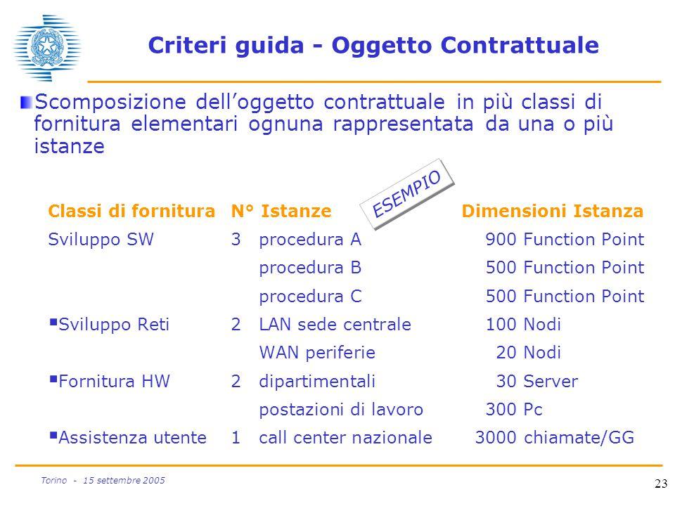 23 Torino - 15 settembre 2005 Criteri guida - Oggetto Contrattuale Scomposizione dell'oggetto contrattuale in più classi di fornitura elementari ognun