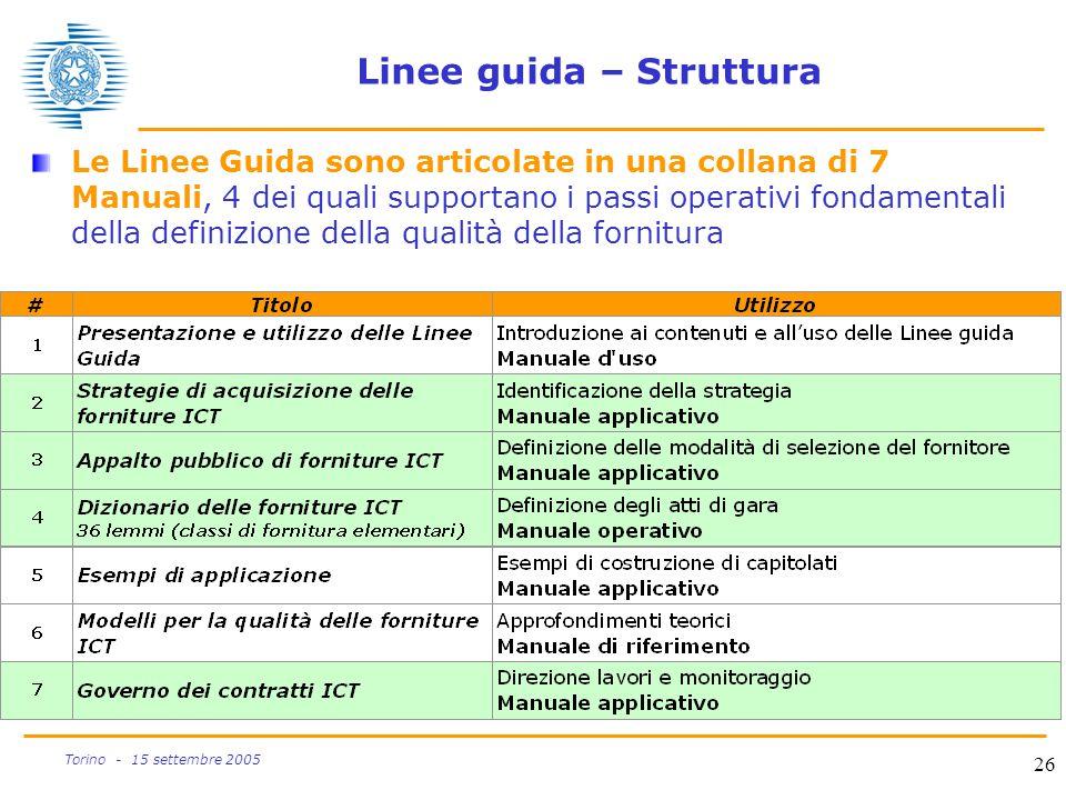 26 Torino - 15 settembre 2005 Linee guida – Struttura Le Linee Guida sono articolate in una collana di 7 Manuali, 4 dei quali supportano i passi opera