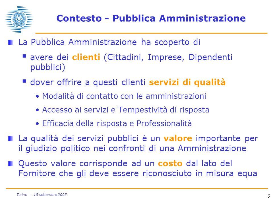 3 Torino - 15 settembre 2005 Contesto - Pubblica Amministrazione La Pubblica Amministrazione ha scoperto di  avere dei clienti (Cittadini, Imprese, D