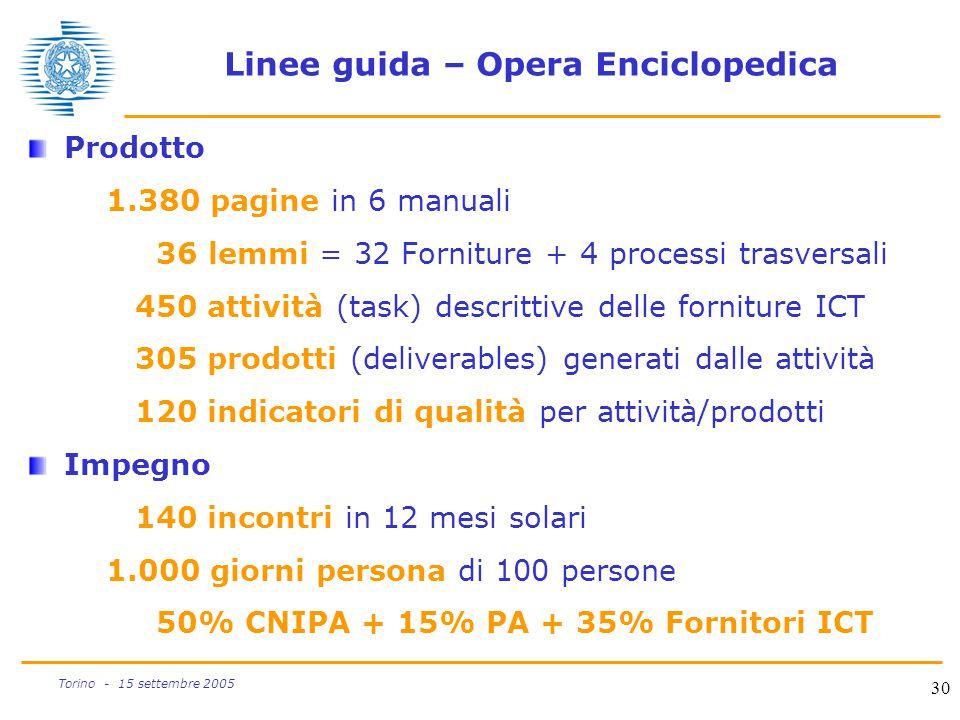 30 Torino - 15 settembre 2005 Linee guida – Opera Enciclopedica Prodotto 1.380 pagine in 6 manuali 36 lemmi = 32 Forniture + 4 processi trasversali 45