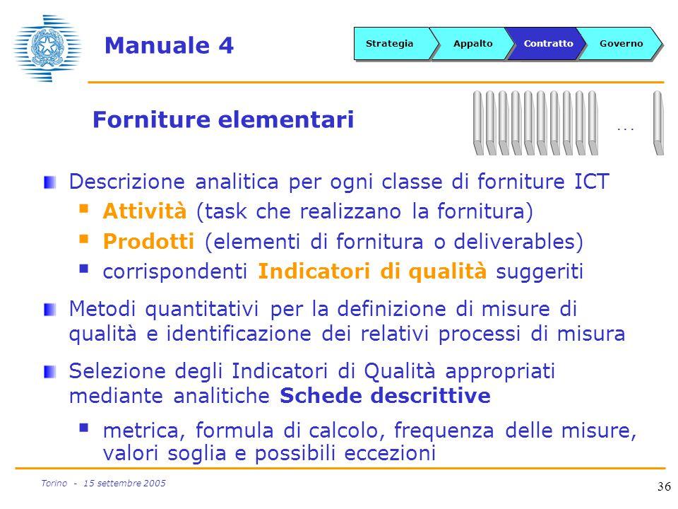 36 Torino - 15 settembre 2005 Manuale 4 Descrizione analitica per ogni classe di forniture ICT  Attività (task che realizzano la fornitura)  Prodott