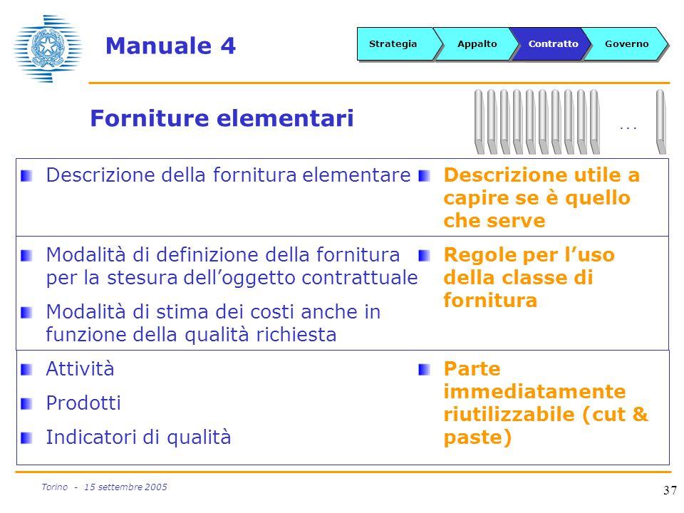37 Torino - 15 settembre 2005 Manuale 4 Descrizione della fornitura elementare Modalità di definizione della fornitura per la stesura dell'oggetto con