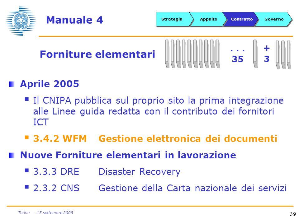 39 Torino - 15 settembre 2005 Manuale 4 Aprile 2005  Il CNIPA pubblica sul proprio sito la prima integrazione alle Linee guida redatta con il contrib