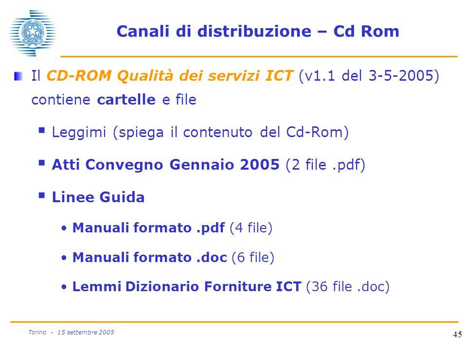 45 Torino - 15 settembre 2005 Canali di distribuzione – Cd Rom Il CD-ROM Qualità dei servizi ICT (v1.1 del 3-5-2005) contiene cartelle e file  Leggim