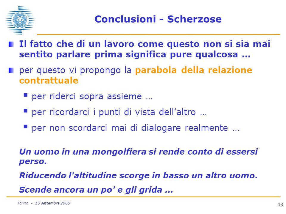 48 Torino - 15 settembre 2005 Conclusioni - Scherzose Il fatto che di un lavoro come questo non si sia mai sentito parlare prima significa pure qualco