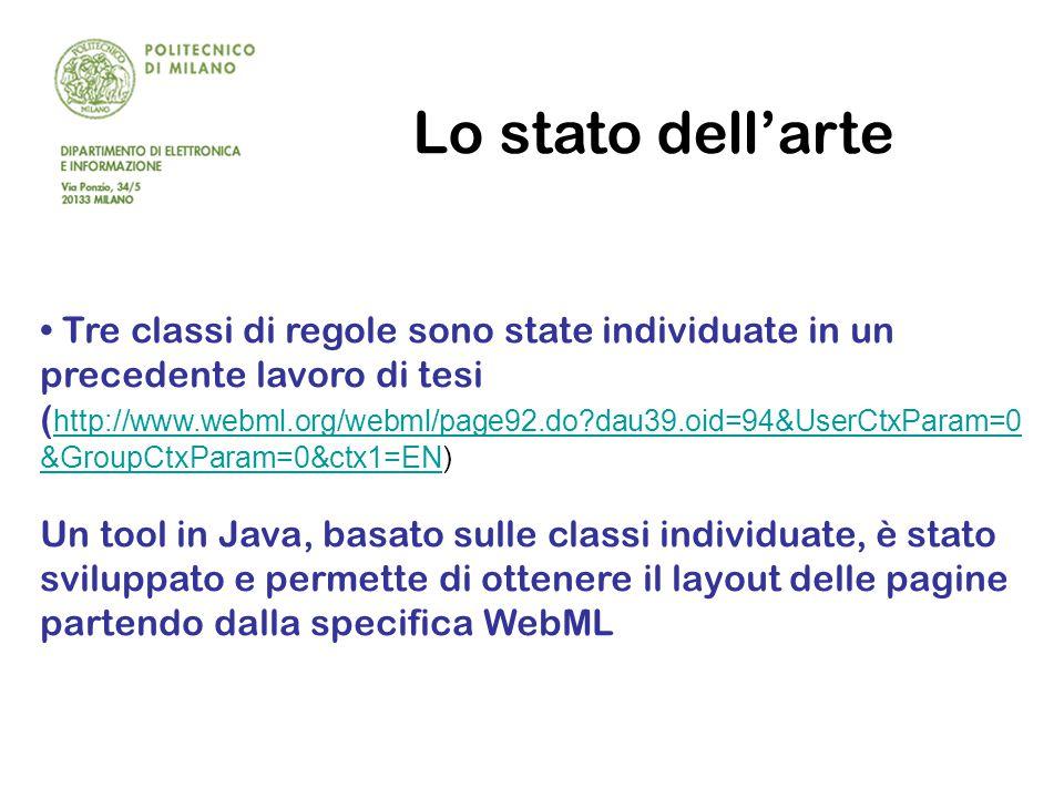 Lo stato dell'arte Tre classi di regole sono state individuate in un precedente lavoro di tesi ( http://www.webml.org/webml/page92.do dau39.oid=94&UserCtxParam=0 &GroupCtxParam=0&ctx1=EN) Un tool in Java, basato sulle classi individuate, è stato sviluppato e permette di ottenere il layout delle pagine partendo dalla specifica WebML http://www.webml.org/webml/page92.do dau39.oid=94&UserCtxParam=0 &GroupCtxParam=0&ctx1=EN