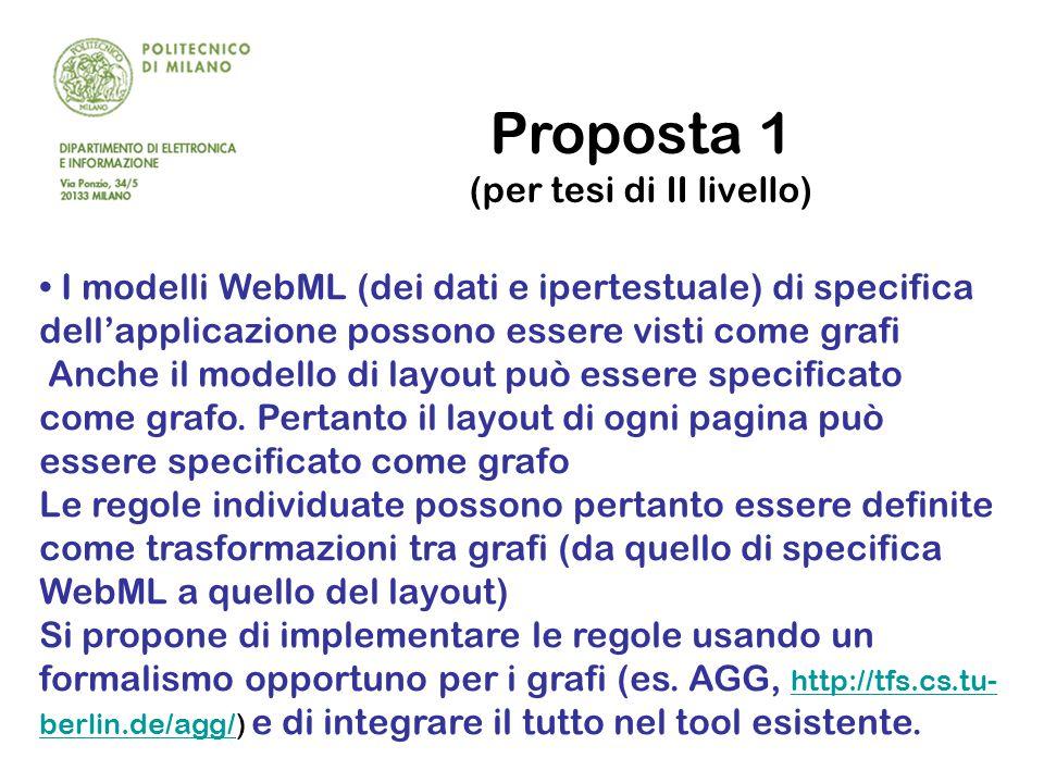 Proposta 1 (per tesi di II livello) I modelli WebML (dei dati e ipertestuale) di specifica dell'applicazione possono essere visti come grafi Anche il modello di layout può essere specificato come grafo.