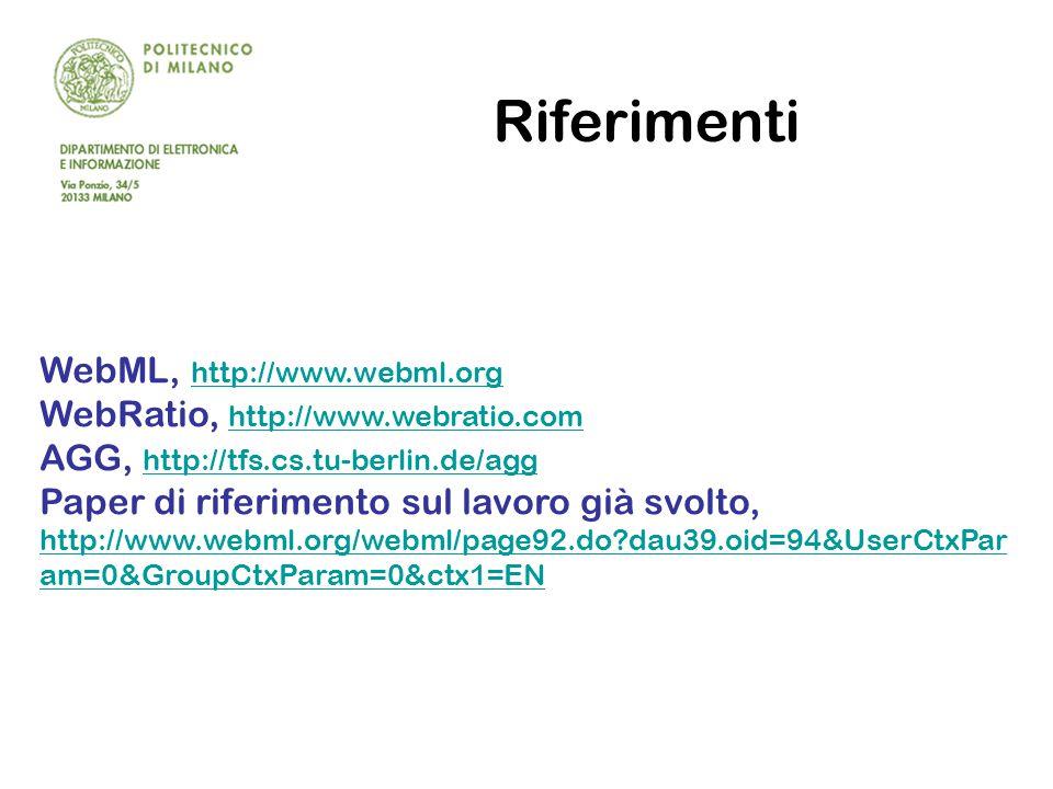 Riferimenti WebML, http://www.webml.org WebRatio, http://www.webratio.com AGG, http://tfs.cs.tu-berlin.de/agg Paper di riferimento sul lavoro già svolto, http://www.webml.org/webml/page92.do dau39.oid=94&UserCtxPar am=0&GroupCtxParam=0&ctx1=EN http://www.webml.org http://www.webratio.com http://tfs.cs.tu-berlin.de/agg http://www.webml.org/webml/page92.do dau39.oid=94&UserCtxPar am=0&GroupCtxParam=0&ctx1=EN