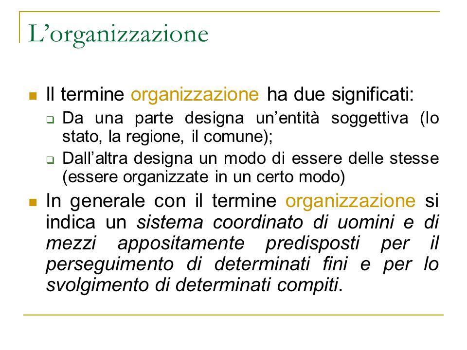 L'organizzazione Il termine organizzazione ha due significati:  Da una parte designa un'entità soggettiva (lo stato, la regione, il comune);  Dall'a