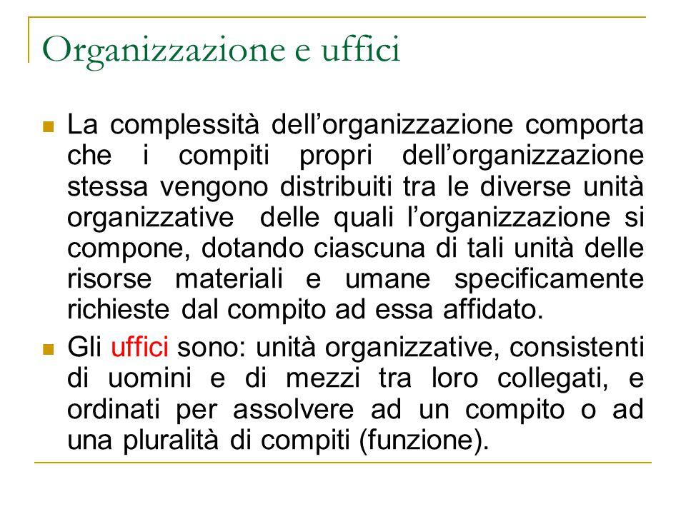 Organizzazione e uffici La complessità dell'organizzazione comporta che i compiti propri dell'organizzazione stessa vengono distribuiti tra le diverse unità organizzative delle quali l'organizzazione si compone, dotando ciascuna di tali unità delle risorse materiali e umane specificamente richieste dal compito ad essa affidato.