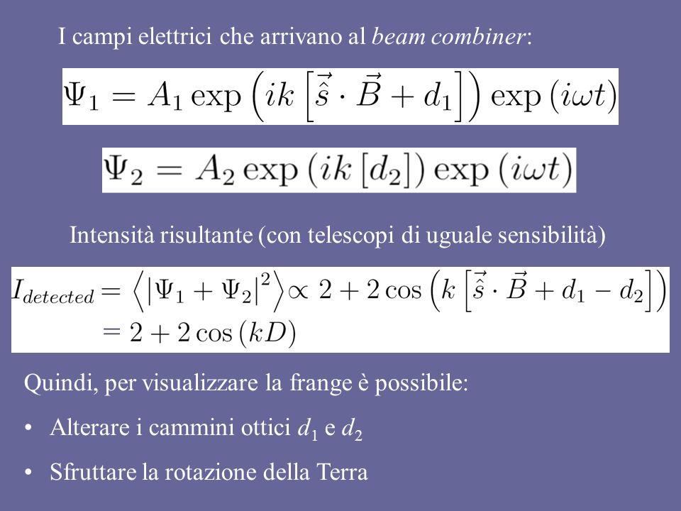 I campi elettrici che arrivano al beam combiner: Intensità risultante (con telescopi di uguale sensibilità) = Quindi, per visualizzare la frange è possibile: Alterare i cammini ottici d 1 e d 2 Sfruttare la rotazione della Terra