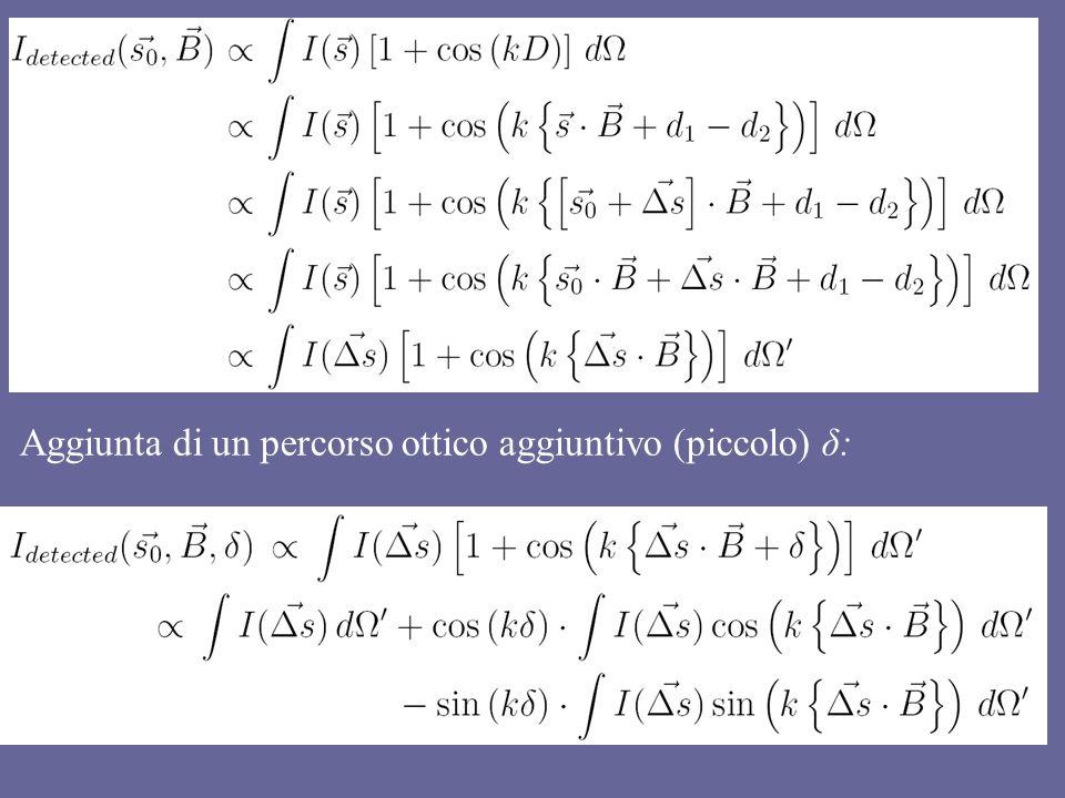 Aggiunta di un percorso ottico aggiuntivo (piccolo) δ: