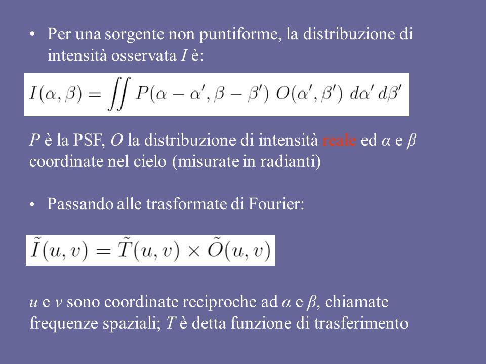 Per una sorgente non puntiforme, la distribuzione di intensità osservata I è: P è la PSF, O la distribuzione di intensità reale ed α e β coordinate nel cielo (misurate in radianti) Passando alle trasformate di Fourier: u e ν sono coordinate reciproche ad α e β, chiamate frequenze spaziali; T è detta funzione di trasferimento